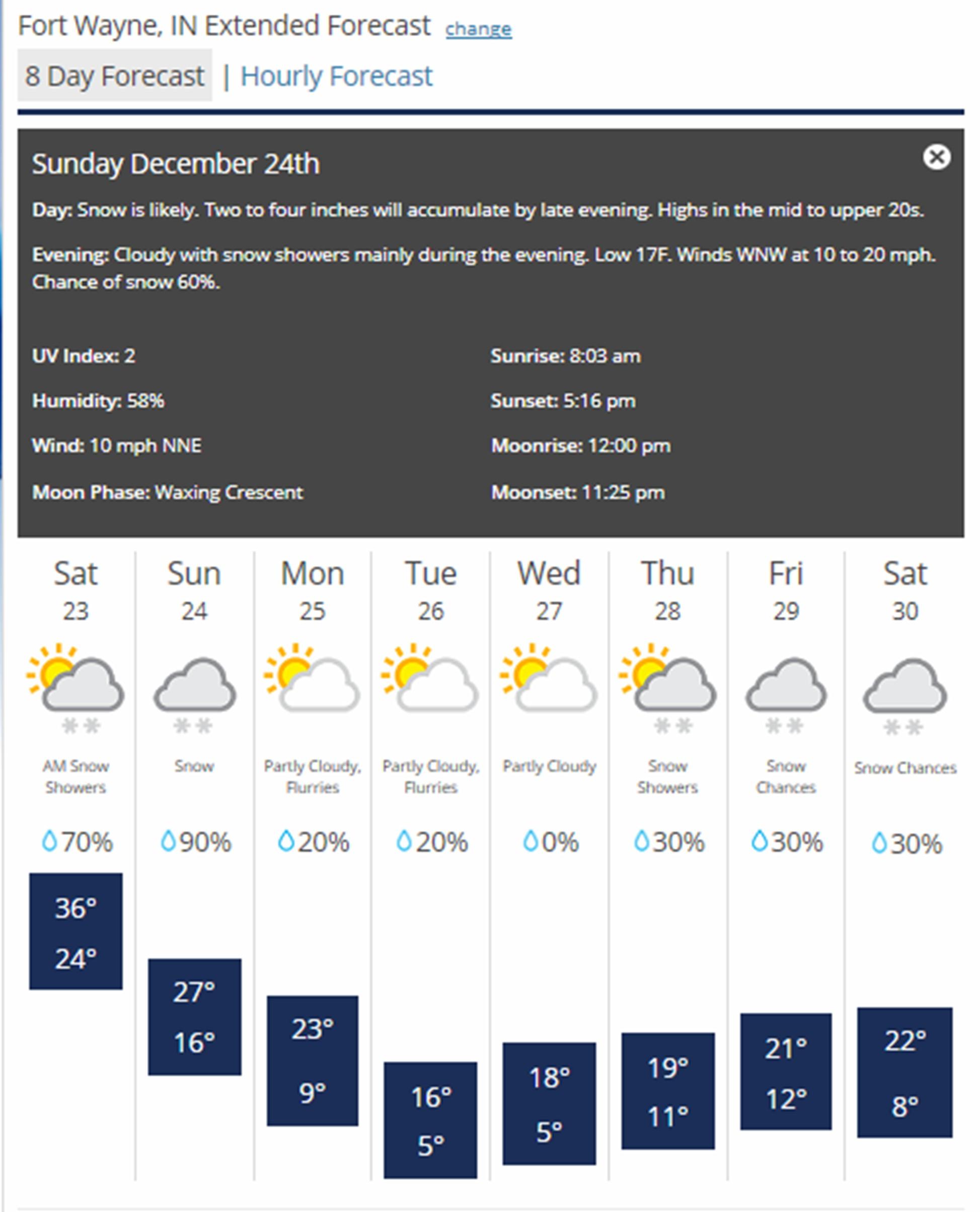 christmas day forecast for houston tx